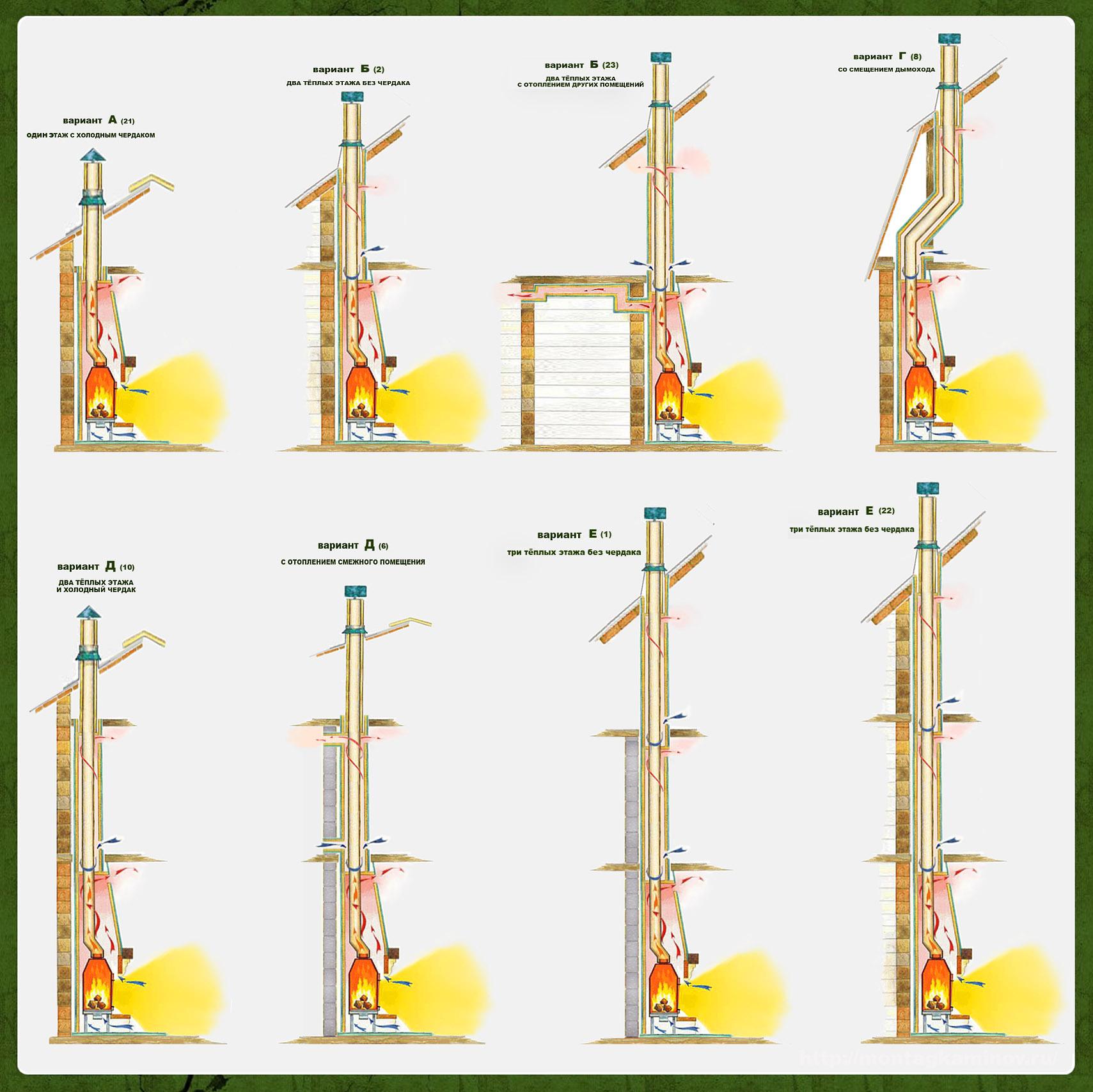 Схемы-монтажей-дымоходов-с-теплообменниками-эскизы-и-проекты-строительства-каминов-внутри-дома